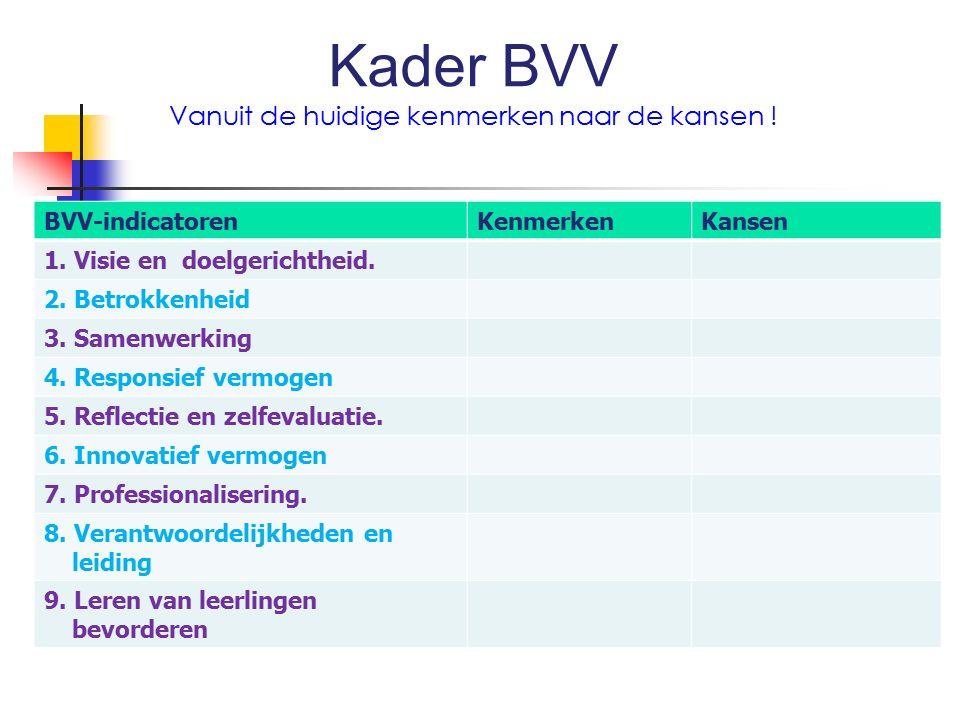 BVV-indicatorenKenmerkenKansen 1. Visie en doelgerichtheid. 2. Betrokkenheid 3. Samenwerking 4. Responsief vermogen 5. Reflectie en zelfevaluatie. 6.