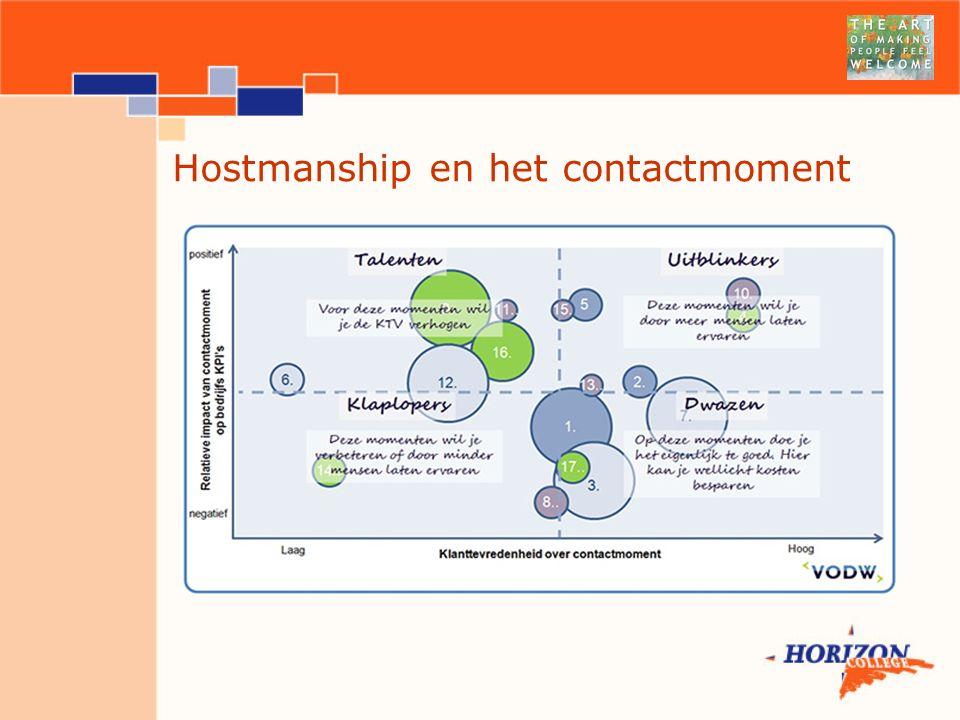 Hostmanship en het contactmoment