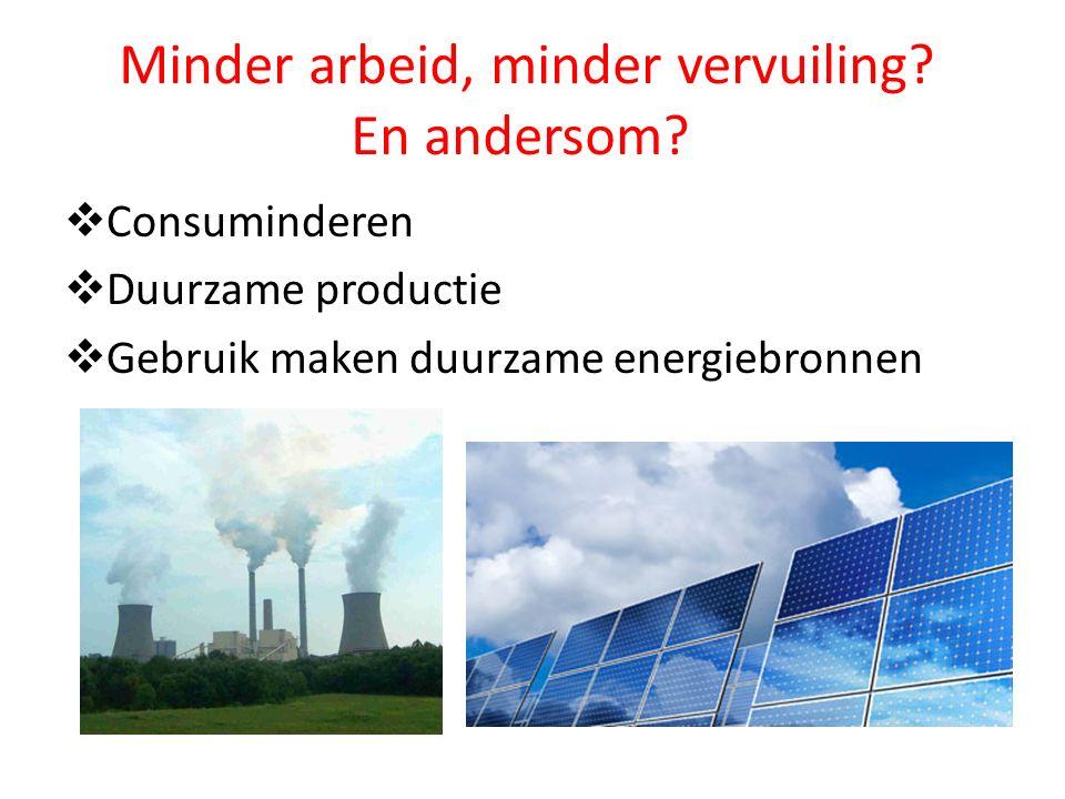 Minder arbeid, minder vervuiling. En andersom.