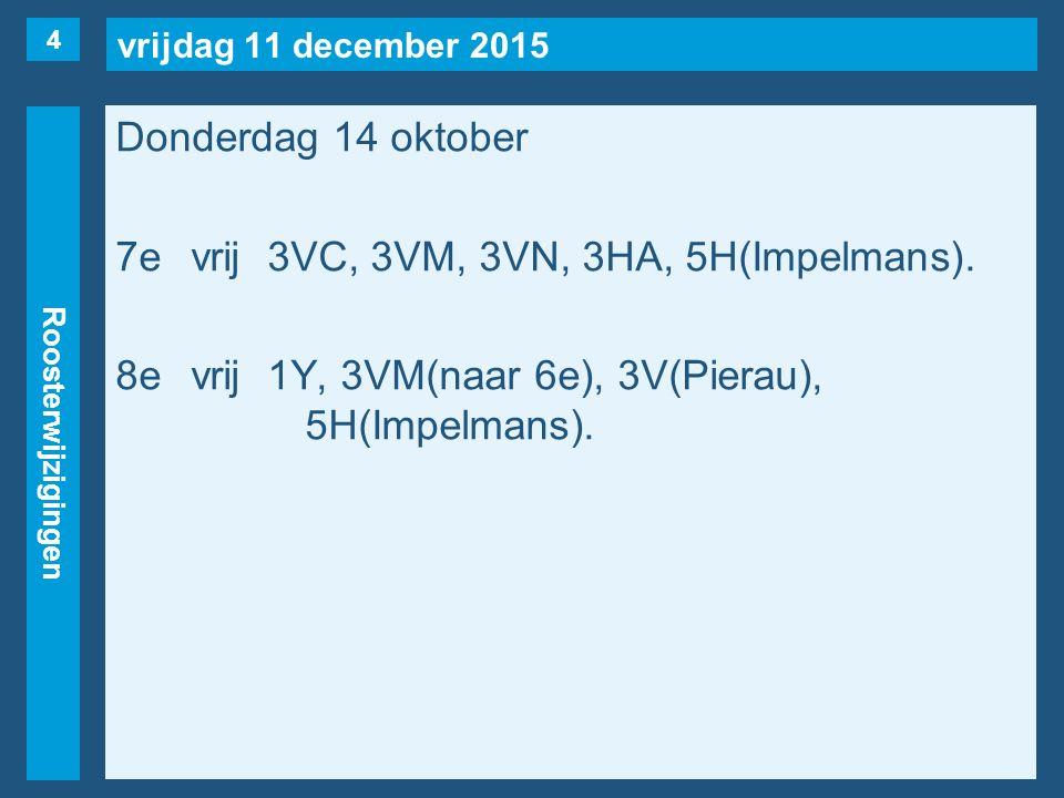 vrijdag 11 december 2015 Roosterwijzigingen Donderdag 14 oktober 7evrij3VC, 3VM, 3VN, 3HA, 5H(Impelmans).