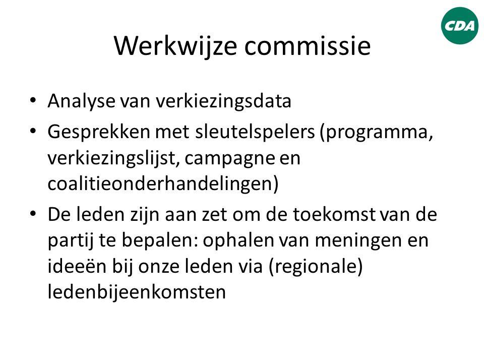Werkwijze commissie Analyse van verkiezingsdata Gesprekken met sleutelspelers (programma, verkiezingslijst, campagne en coalitieonderhandelingen) De l