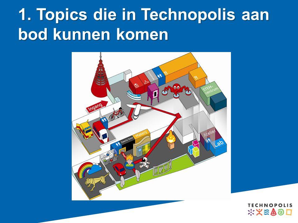 1. Topics die in Technopolis aan bod kunnen komen