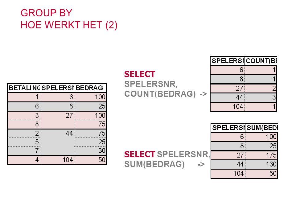 GROUP BY HOE WERKT HET (2) SELECT SPELERSNR, COUNT(BEDRAG) -> SELECT SPELERSNR, SUM(BEDRAG) ->