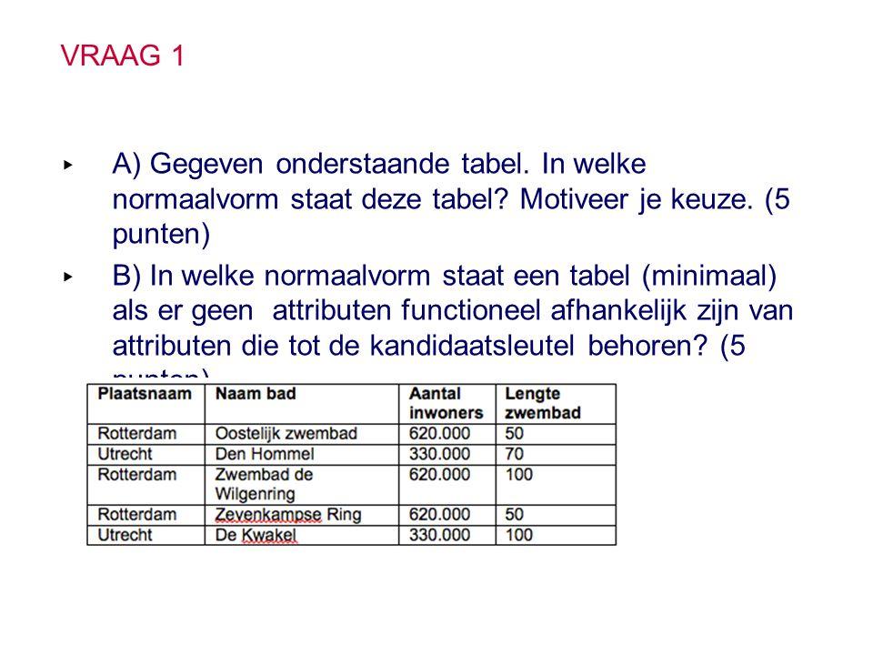 VRAAG 1 ▸ A) Gegeven onderstaande tabel. In welke normaalvorm staat deze tabel.