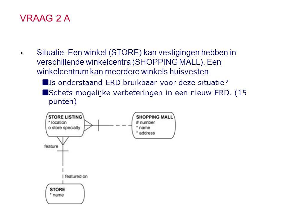 VRAAG 2 A ▸ Situatie: Een winkel (STORE) kan vestigingen hebben in verschillende winkelcentra (SHOPPING MALL).