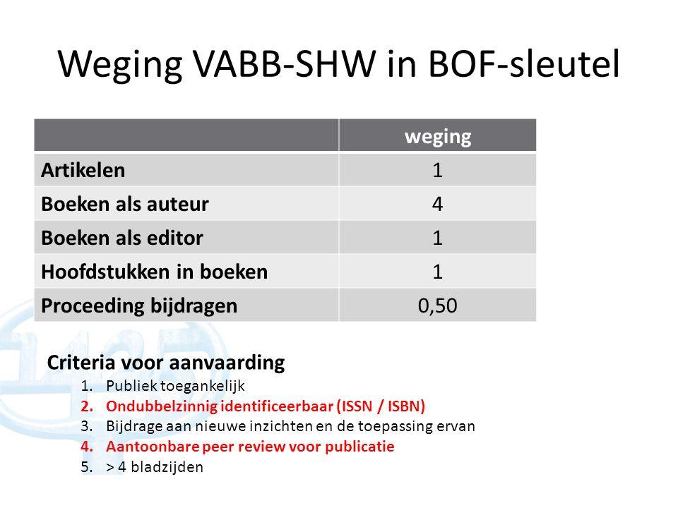 BOF – sleutel 2010: VABB-SHW 2,65% 2013vanaf 2016 Structureel deel (4 jaar venster) Diplomaparameter25,00%23,00% (38,33%) Doctoraatsparameter35,00% (58,33%) Diversiteitsparameter ( ♀ ZAP/Postdoc) 3,00%2,00% (3,33%) Som63,00%60,00% Bibliometrisch deel (10 jaar venster) Web of Science15,36%16,60% (41,50%) VABB-SHW6,28%6,80% (17,00%) Citaties15,36%16,60% (41,50%) Som37,00%40,00%
