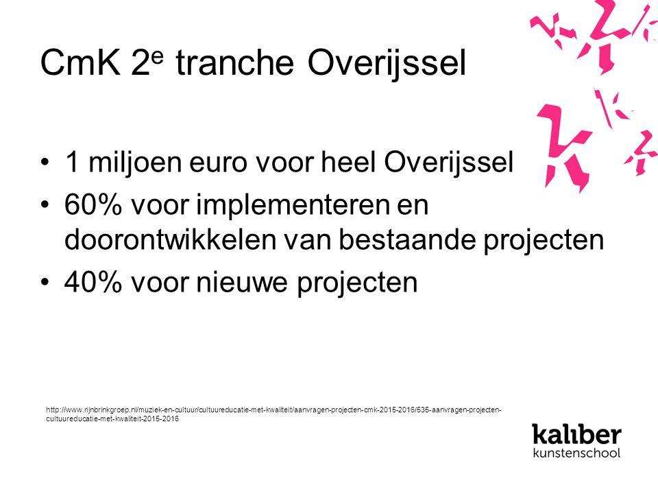 CmK 2 e tranche Overijssel 1 miljoen euro voor heel Overijssel 60% voor implementeren en doorontwikkelen van bestaande projecten 40% voor nieuwe projecten http://www.rijnbrinkgroep.nl/muziek-en-cultuur/cultuureducatie-met-kwaliteit/aanvragen-projecten-cmk-2015-2016/535-aanvragen-projecten- cultuureducatie-met-kwaliteit-2015-2016