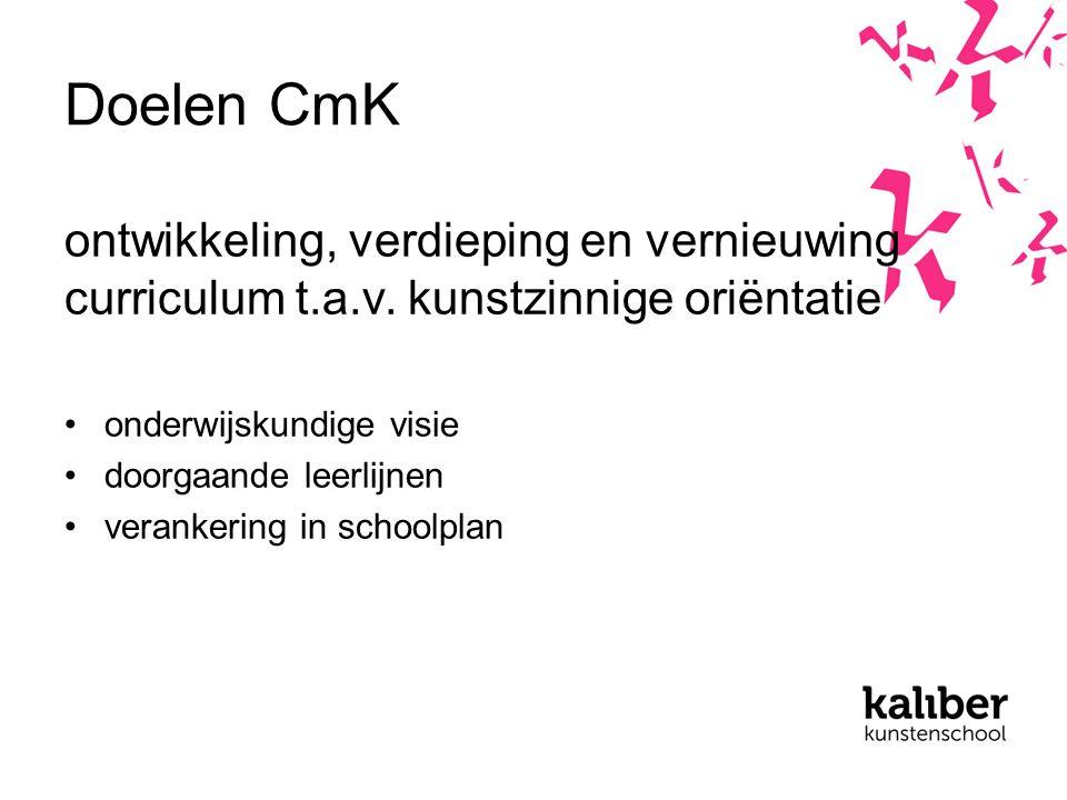 Doelen CmK ontwikkeling, verdieping en vernieuwing curriculum t.a.v.