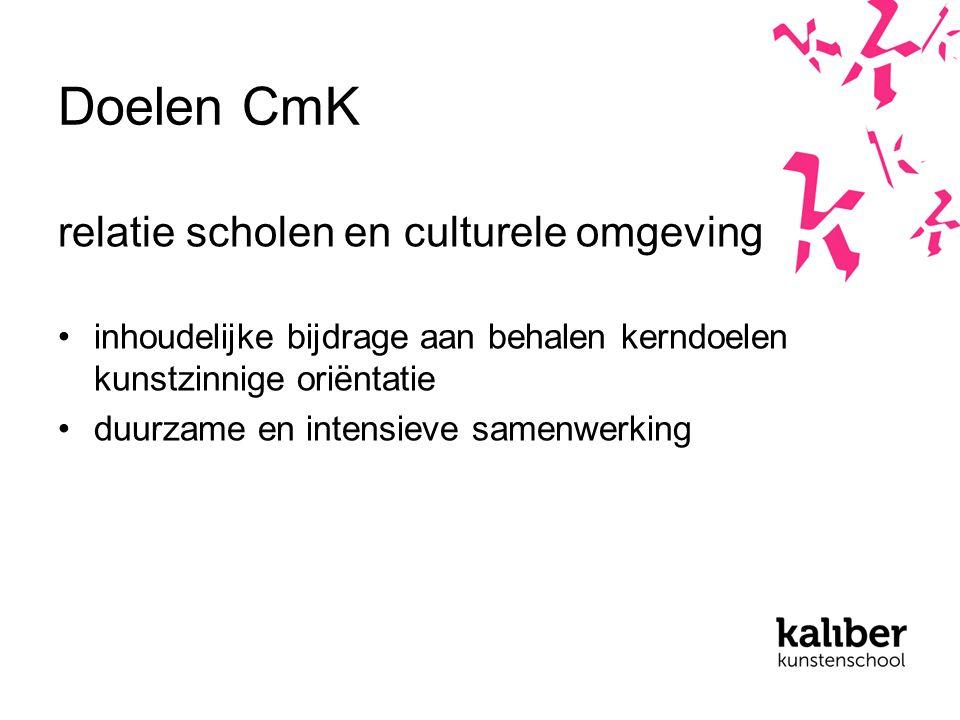 Doelen CmK relatie scholen en culturele omgeving inhoudelijke bijdrage aan behalen kerndoelen kunstzinnige oriëntatie duurzame en intensieve samenwerking