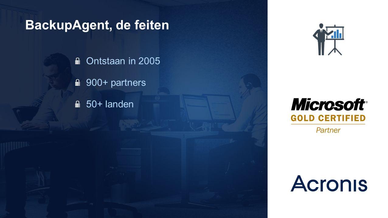 BackupAgent, de feiten Ontstaan in 2005 900+ partners 50+ landen