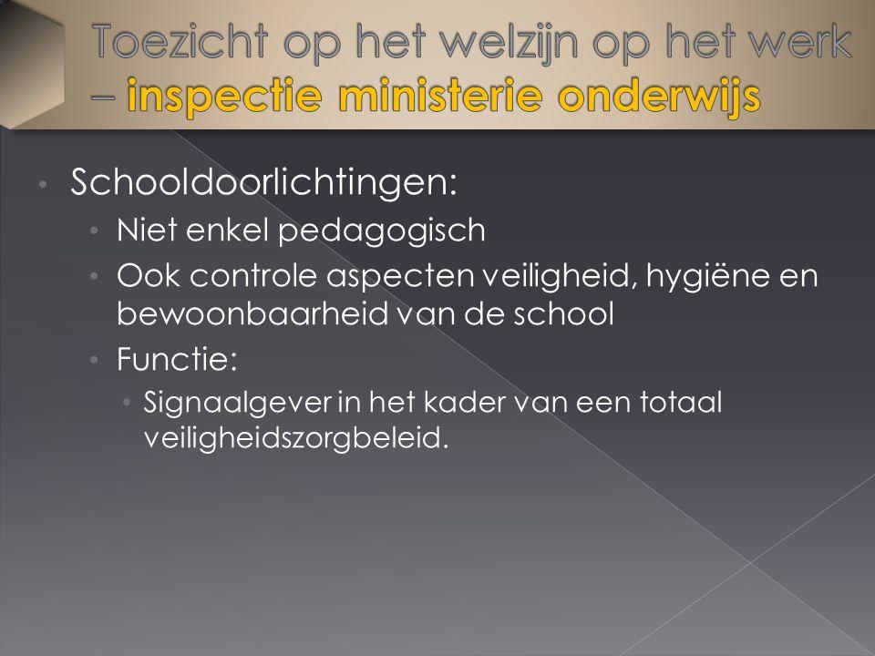 Schooldoorlichtingen: Niet enkel pedagogisch Ook controle aspecten veiligheid, hygiëne en bewoonbaarheid van de school Functie: Signaalgever in het kader van een totaal veiligheidszorgbeleid.