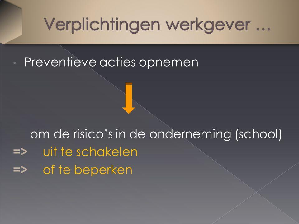 Preventieve acties opnemen om de risico's in de onderneming (school) => uit te schakelen => of te beperken