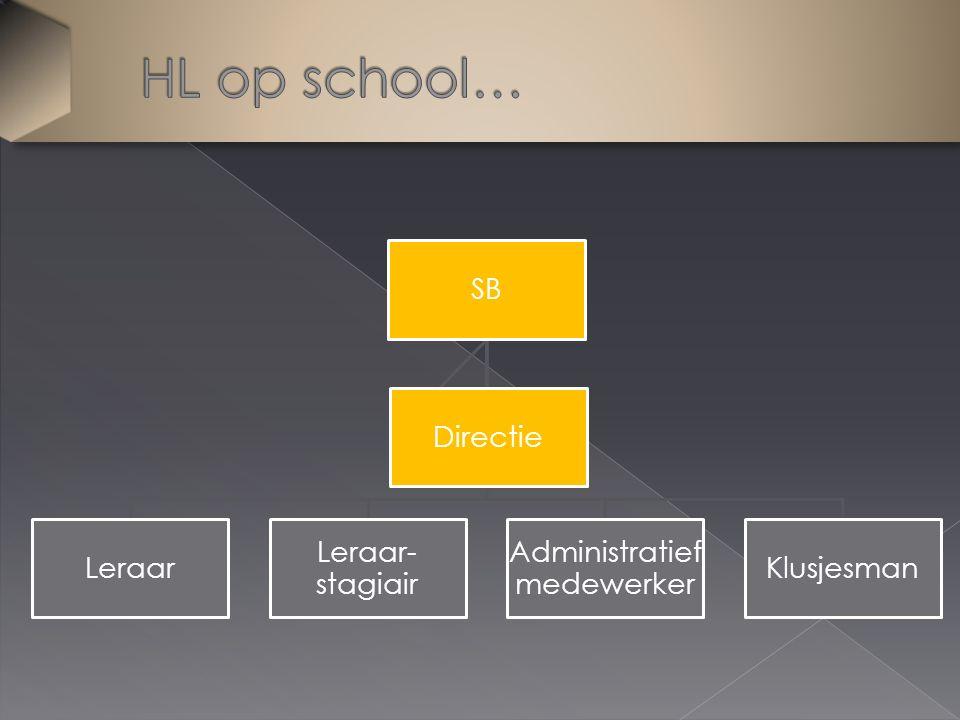 SB Leraar Leraar- stagiair Administratief medewerker Klusjesman Directie