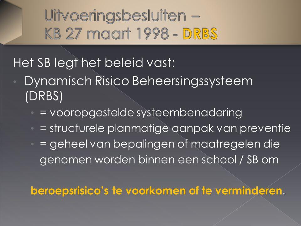 Het SB legt het beleid vast: Dynamisch Risico Beheersingssysteem (DRBS) = vooropgestelde systeembenadering = structurele planmatige aanpak van prevent