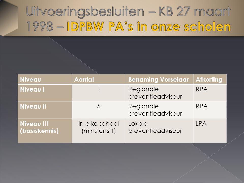 NiveauAantalBenaming VorselaarAfkorting Niveau I 1Regionale preventieadviseur RPA Niveau II 5Regionale preventieadviseur RPA Niveau III (basiskennis) In elke school (minstens 1) Lokale preventieadviseur LPA