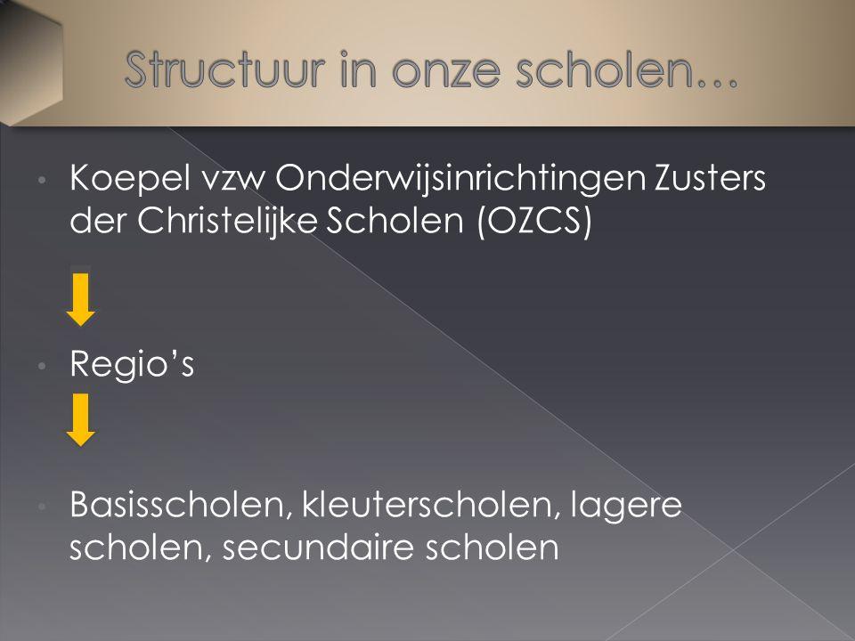 Koepel vzw Onderwijsinrichtingen Zusters der Christelijke Scholen (OZCS) Regio's Basisscholen, kleuterscholen, lagere scholen, secundaire scholen