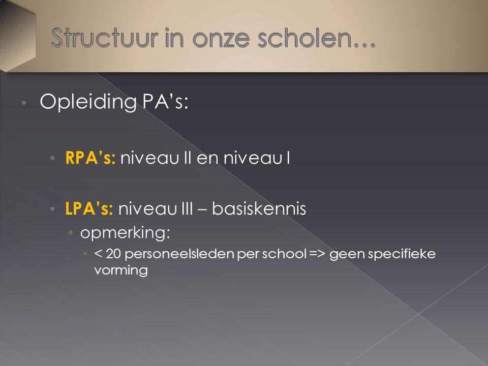 Opleiding PA's: RPA's: niveau II en niveau I LPA's: niveau III – basiskennis opmerking: geen specifieke vorming