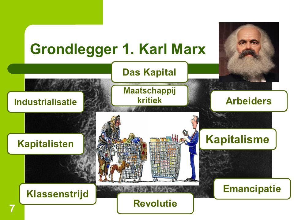 Grondlegger 1. Karl Marx 7 Klassenstrijd Das Kapital Arbeiders Kapitalisme Industrialisatie Revolutie Kapitalisten Emancipatie Maatschappij kritiek