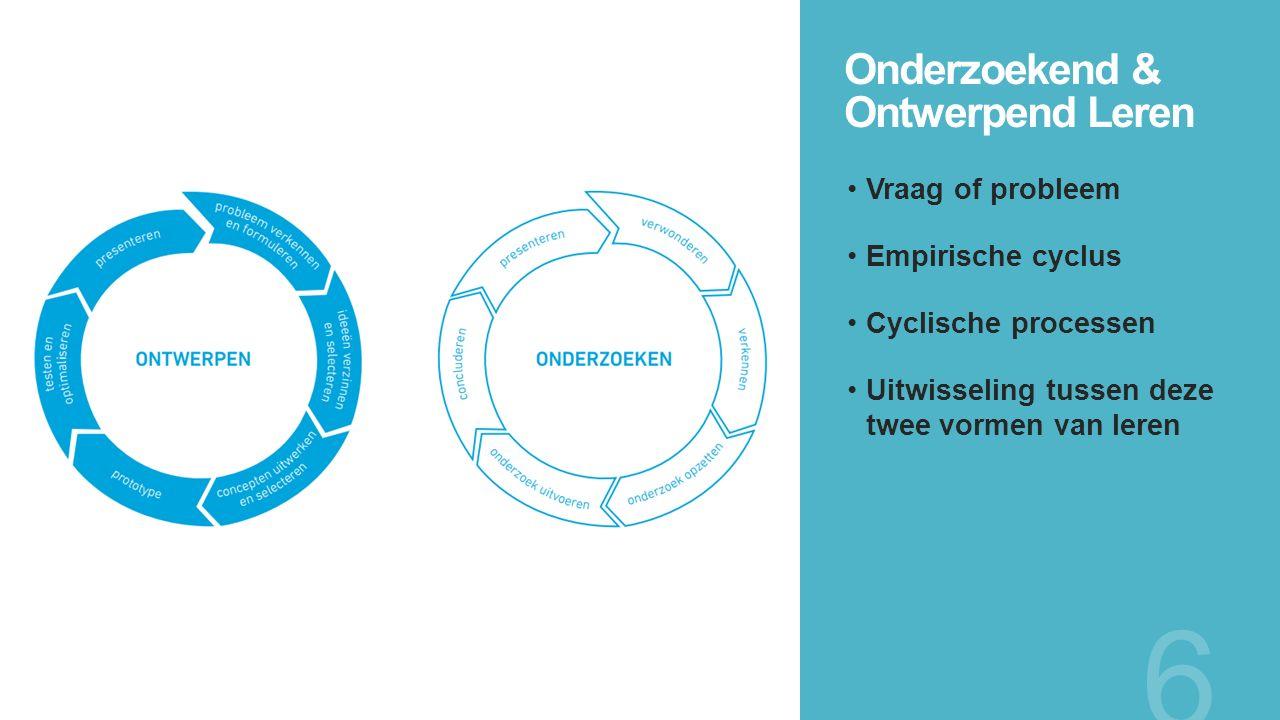 Onderzoekend & Ontwerpend Leren 6 Vraag of probleem Empirische cyclus Cyclische processen Uitwisseling tussen deze twee vormen van leren