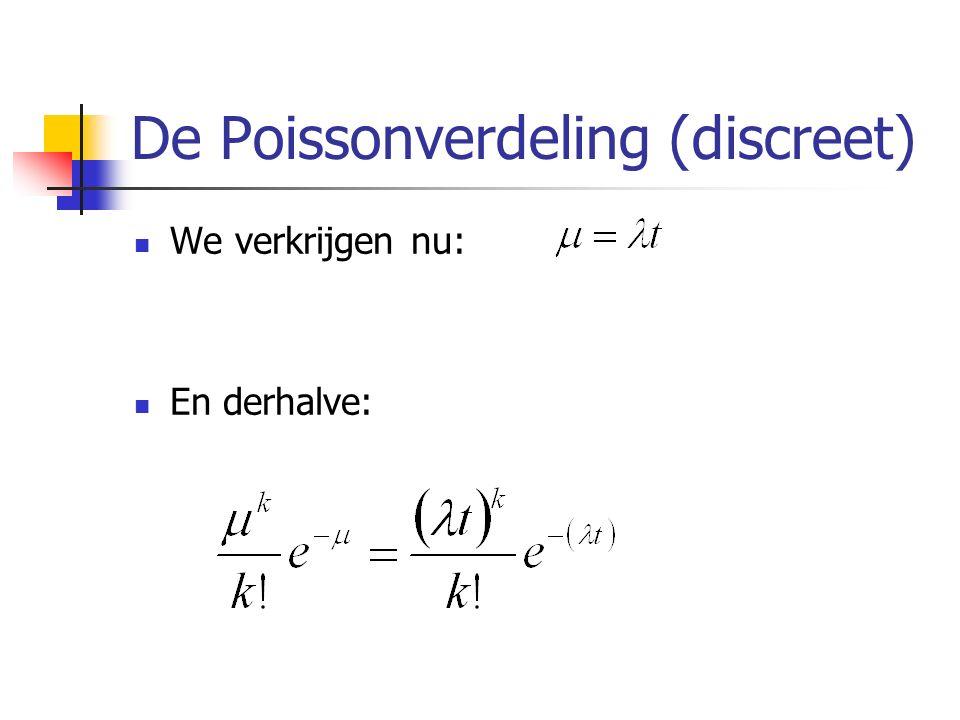 De Poissonverdeling (discreet) We verkrijgen nu: En derhalve: