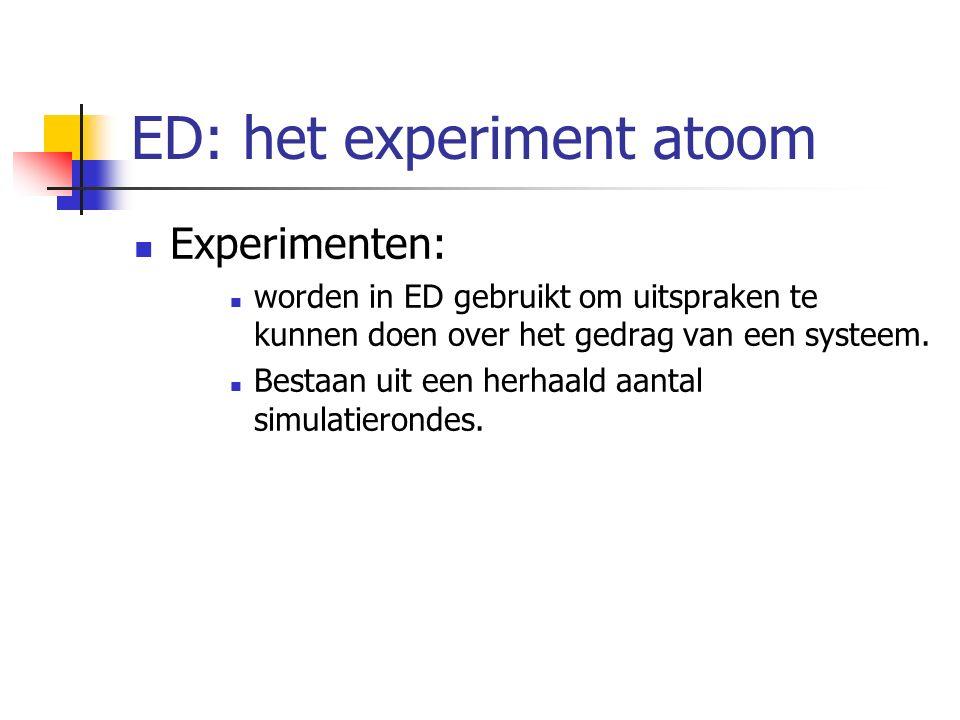 ED: het experiment atoom Experimenten: worden in ED gebruikt om uitspraken te kunnen doen over het gedrag van een systeem.