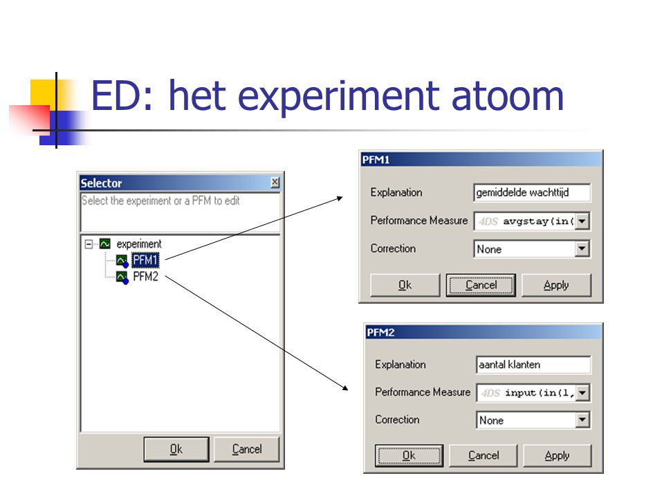 ED: het experiment atoom