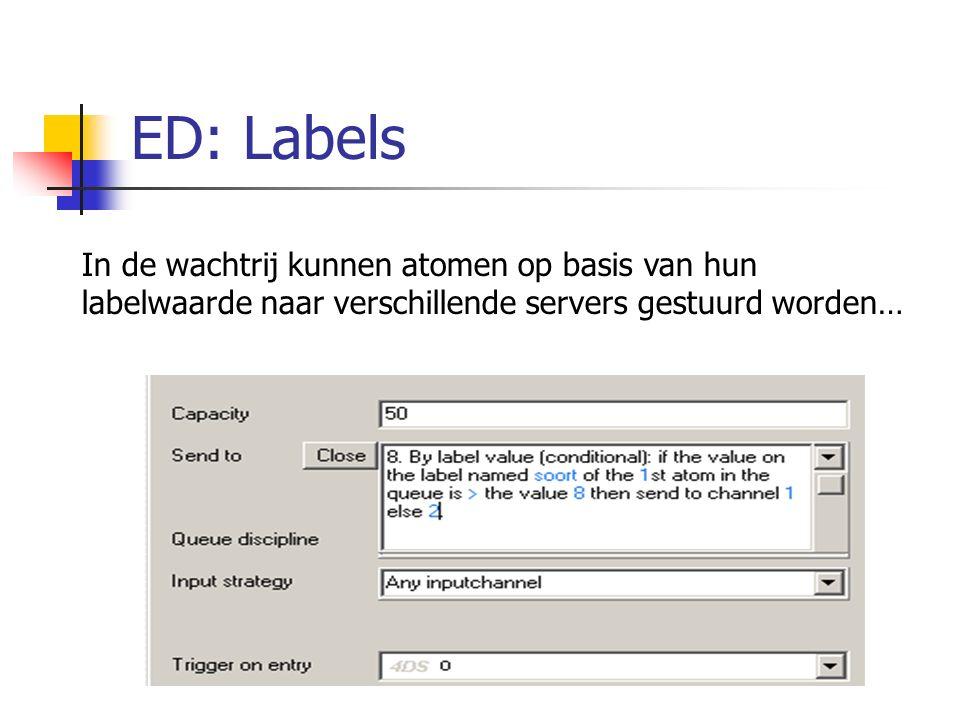 ED: Labels In de wachtrij kunnen atomen op basis van hun labelwaarde naar verschillende servers gestuurd worden…