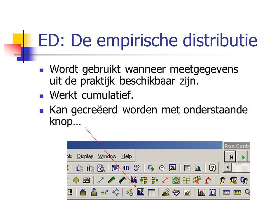 ED: De empirische distributie Wordt gebruikt wanneer meetgegevens uit de praktijk beschikbaar zijn. Werkt cumulatief. Kan gecreëerd worden met onderst