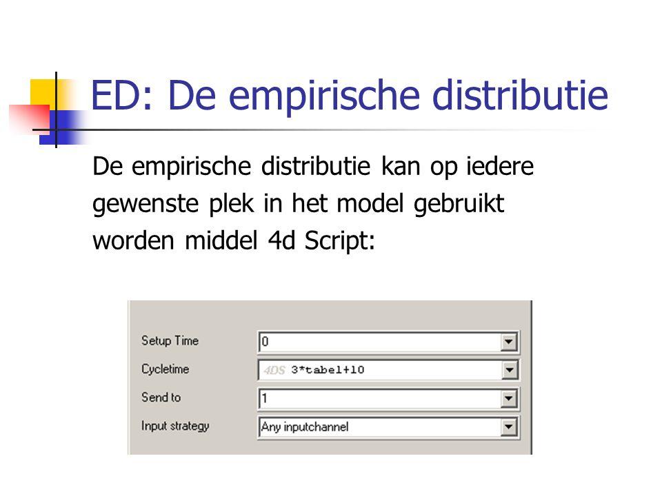 ED: De empirische distributie De empirische distributie kan op iedere gewenste plek in het model gebruikt worden middel 4d Script: