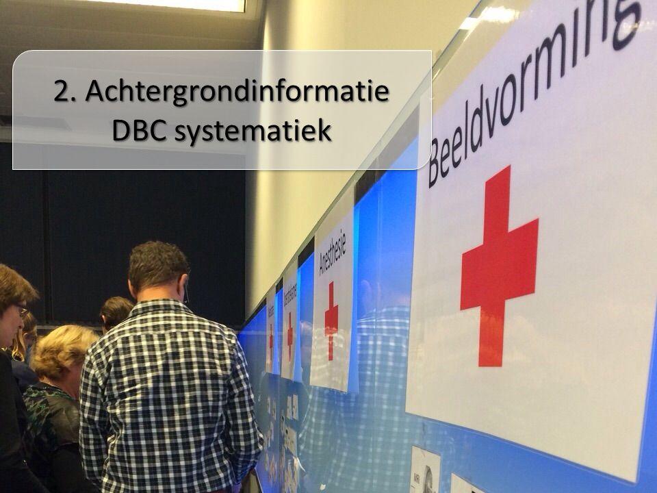 www. DBCdoemee.nl contact@dbcdoemee.nl