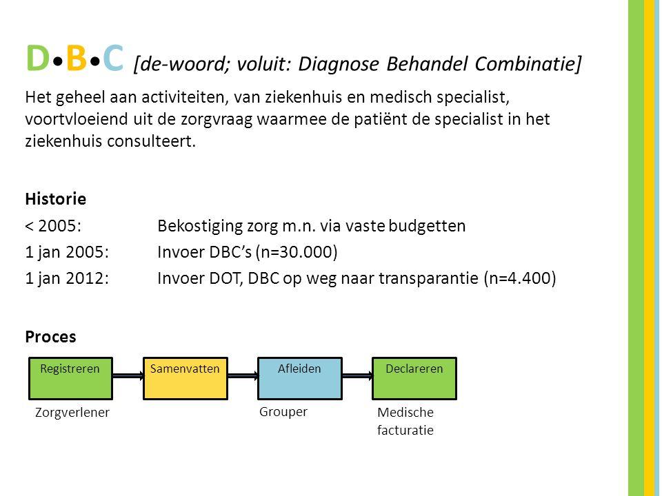 D B C [de-woord; voluit: Diagnose Behandel Combinatie] Het geheel aan activiteiten, van ziekenhuis en medisch specialist, voortvloeiend uit de zorgvra