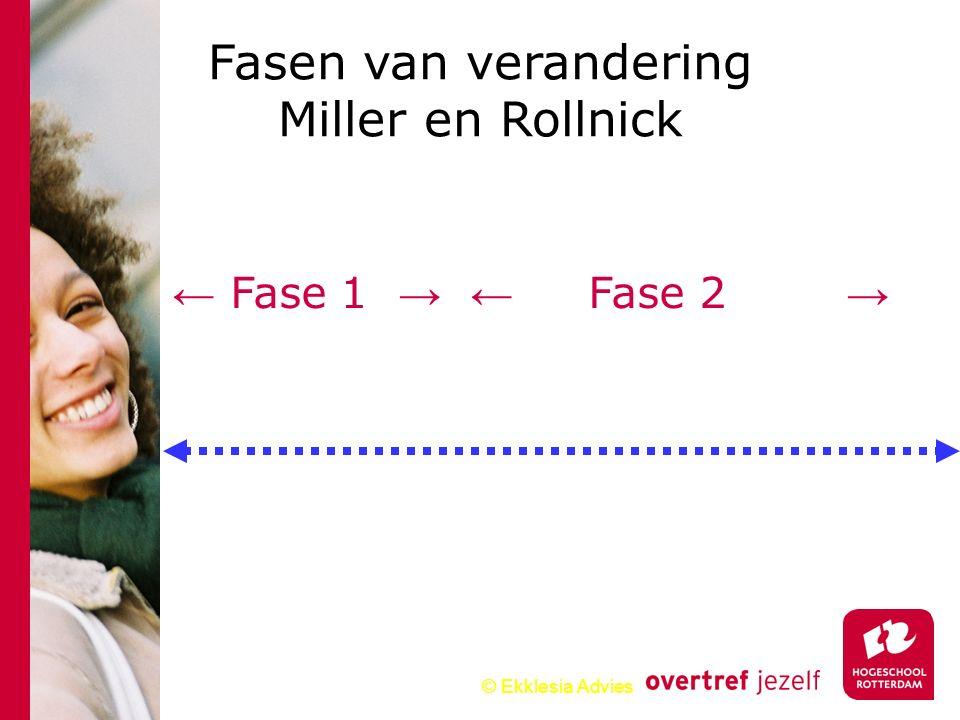 © Ekklesia Advies Fasen van verandering Miller en Rollnick ← Fase 1 → ← Fase 2 →
