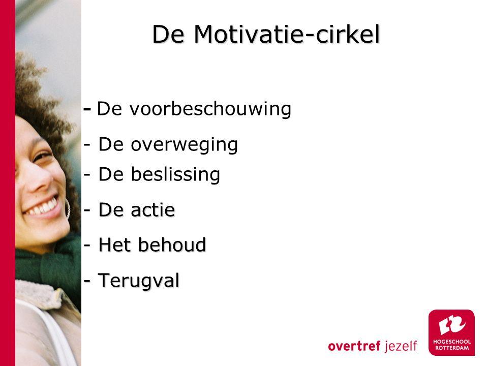 De Motivatie-cirkel - De voorbeschouwing - De overweging - De beslissing De actie - De actie Het behoud - Het behoud - Terugval