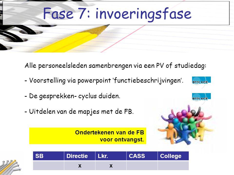 Fase 7: invoeringsfase Alle personeelsleden samenbrengen via een PV of studiedag: - Voorstelling via powerpoint 'functiebeschrijvingen'.