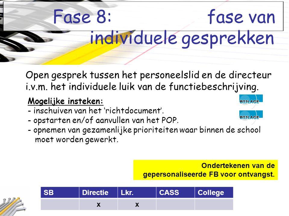 Fase 8: fase van individuele gesprekken Open gesprek tussen het personeelslid en de directeur i.v.m.