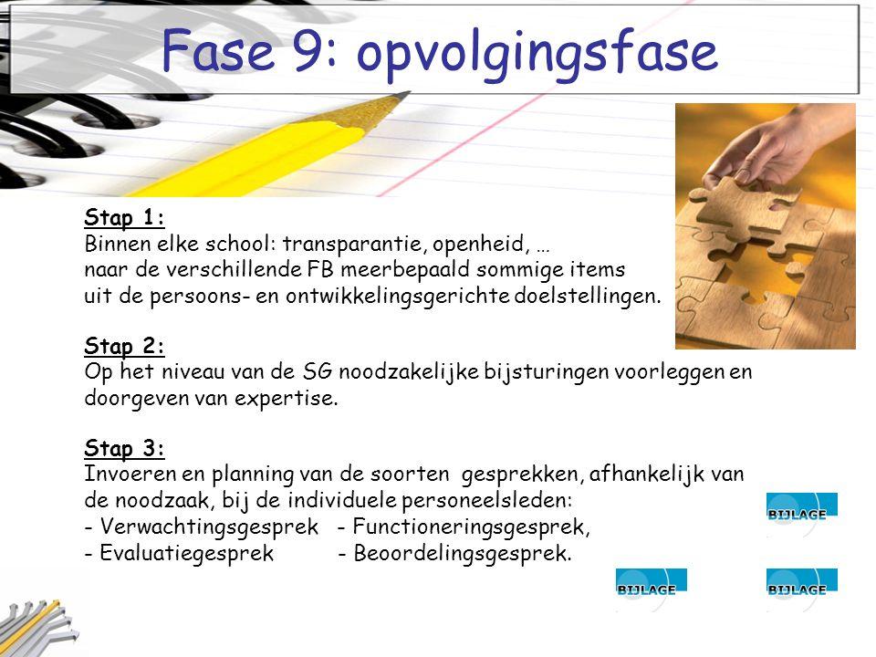 Fase 9: opvolgingsfase Stap 1: Binnen elke school: transparantie, openheid, … naar de verschillende FB meerbepaald sommige items uit de persoons- en ontwikkelingsgerichte doelstellingen.