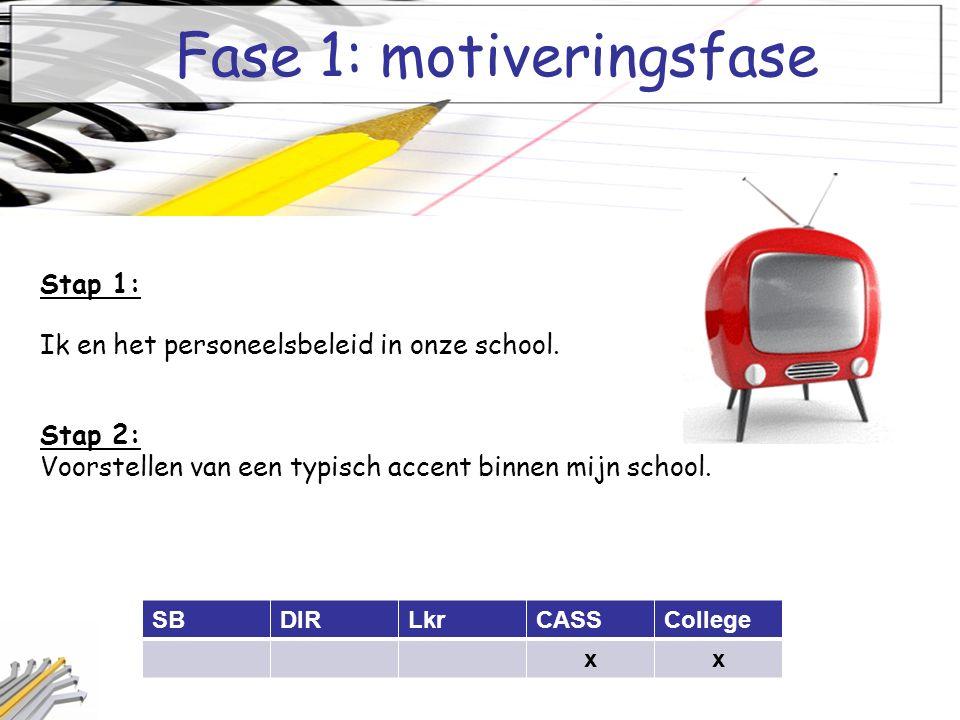 deze Fase 1: motiveringsfase Stap 1: Ik en het personeelsbeleid in onze school.