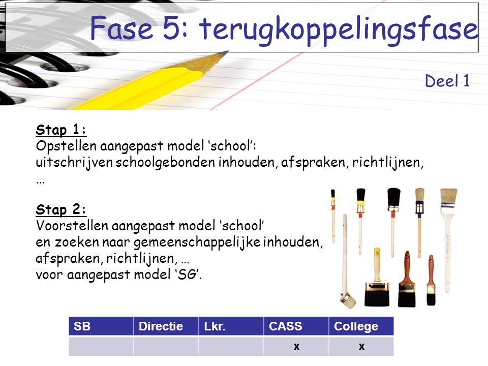 Fase 5: terugkoppelingsfase Stap 1: Opstellen aangepast model 'school': uitschrijven schoolgebonden inhouden, afspraken, richtlijnen, … Stap 2: Voorstellen aangepast model 'school' en zoeken naar gemeenschappelijke inhouden, afspraken, richtlijnen, … voor aangepast model 'SG'.