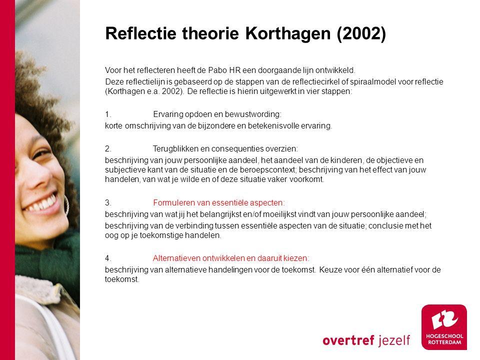 Reflectie theorie Korthagen (2002) Voor het reflecteren heeft de Pabo HR een doorgaande lijn ontwikkeld. Deze reflectielijn is gebaseerd op de stappen