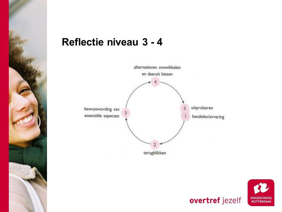 Reflectie niveau 3 - 4