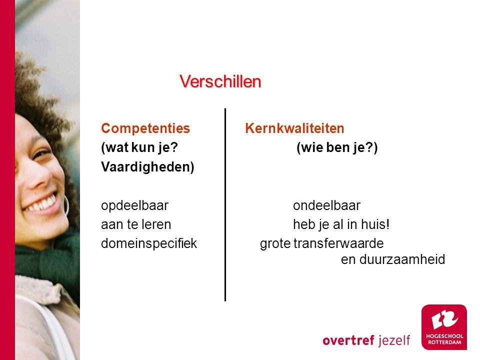 Verschillen CompetentiesKernkwaliteiten (wat kun je? (wie ben je?) Vaardigheden) opdeelbaarondeelbaar aan te lerenheb je al in huis! domeinspecifiek g