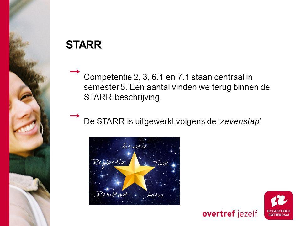 STARR Competentie 2, 3, 6.1 en 7.1 staan centraal in semester 5. Een aantal vinden we terug binnen de STARR-beschrijving. De STARR is uitgewerkt volge