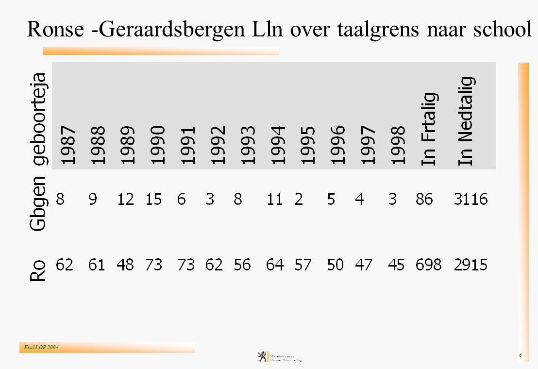 Eval LOP 2004 Ministerie van de Vlaamse Gemeenschap 7 Leerlingenstromen naar Oudenaarde (2003-04)