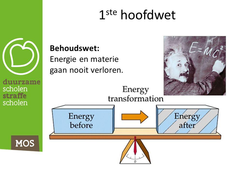 1 ste hoofdwet Behoudswet: Energie en materie gaan nooit verloren.