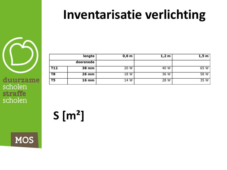 Inventarisatie verlichting S [m²]