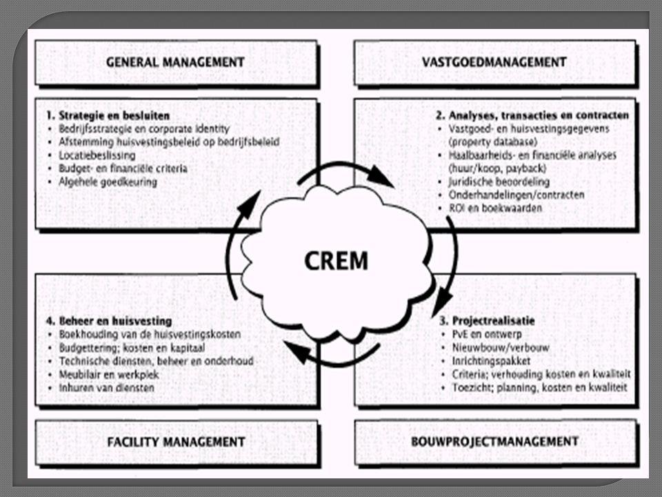 Werkzaamheden/ competenties verder operationaliseren.