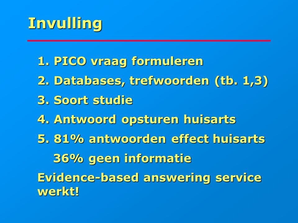Invulling 1. PICO vraag formuleren 1. PICO vraag formuleren 2. Databases, trefwoorden (tb. 1,3) 2. Databases, trefwoorden (tb. 1,3) 3. Soort studie 3.