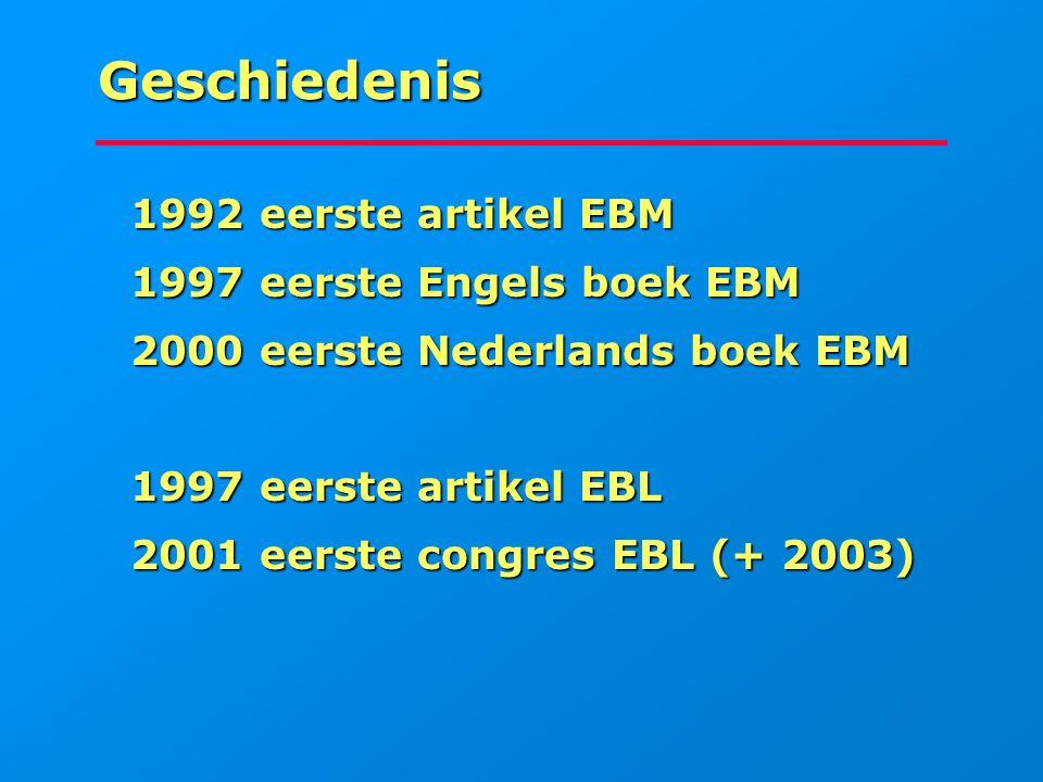 Geschiedenis 1992 eerste artikel EBM 1992 eerste artikel EBM 1997 eerste Engels boek EBM 1997 eerste Engels boek EBM 2000 eerste Nederlands boek EBM 2