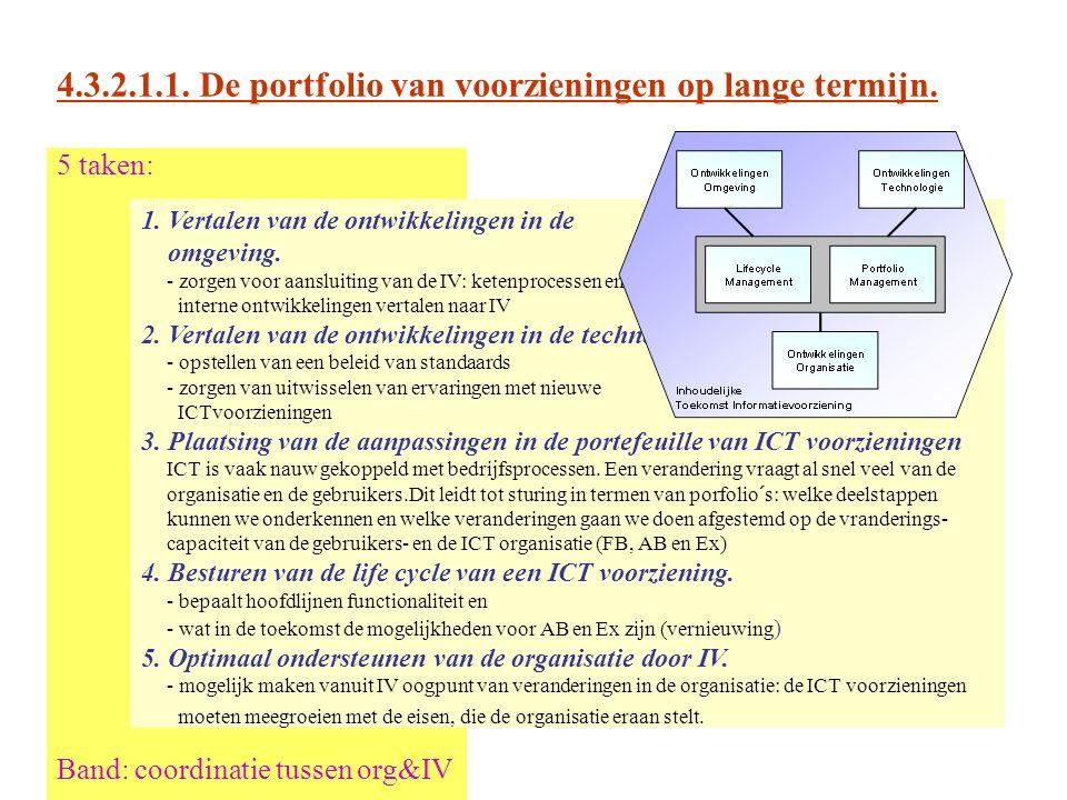 4.3.2.1.1. De portfolio van voorzieningen op lange termijn. 5 taken: Band: coordinatie tussen org&IV 1. Vertalen van de ontwikkelingen in de omgeving.