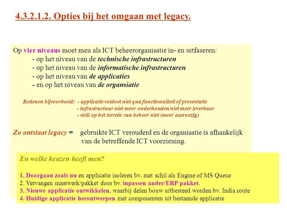 4.3.2.1.2. Opties bij het omgaan met legacy. Op vier niveaus moet men als ICT beheerorganisatie in- en uitfaseren: - op het niveau van de technische i